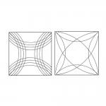Clear View quilting foot ruler set, 2 pcs, max 24 cm × 11,5 cm Yütien Design NARC-A