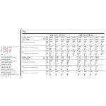 Õuenarrid, Lõiked suurustele (Eur Sizes) Naised: 34(XS)-52(XL) ja mehed 44(S)-58(XL)  / Till / Burda 2527