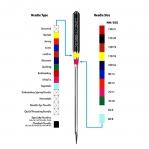 Universal (sharp) Needles for Home Sewing Machines Nõela tüübi ja numbri saad kindlaks teha värvilise triipkoodi järgi nõelal.