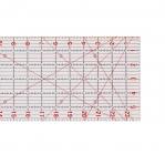 Joonlaud tollmõõdustikus, Quilting Pachwork Ruler, 6` x 24` inch