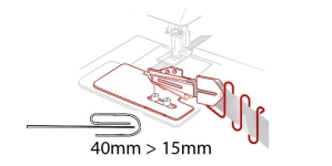 Kanti kolmeks keerav kantimishuulik, 40 mm --> 15 mm, KL0760 PRO+